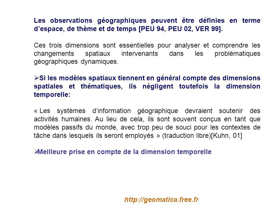Les observations géographiques peuvent être définies en terme d'espace, de thème et de temps [PEU 94, PEU 02, VER 99].